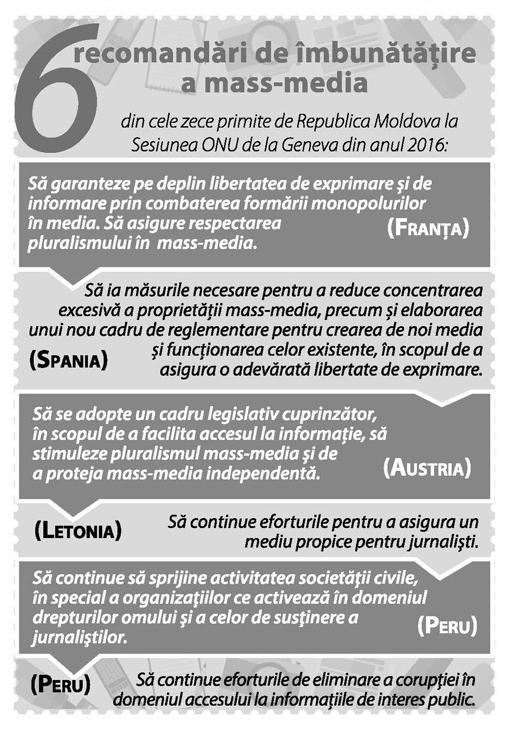 Șase recomandări de îmbunătățire a mass-media din cele zece primite de Republica Moldova la Sesiunea ONU de la Geneva din anul 2016